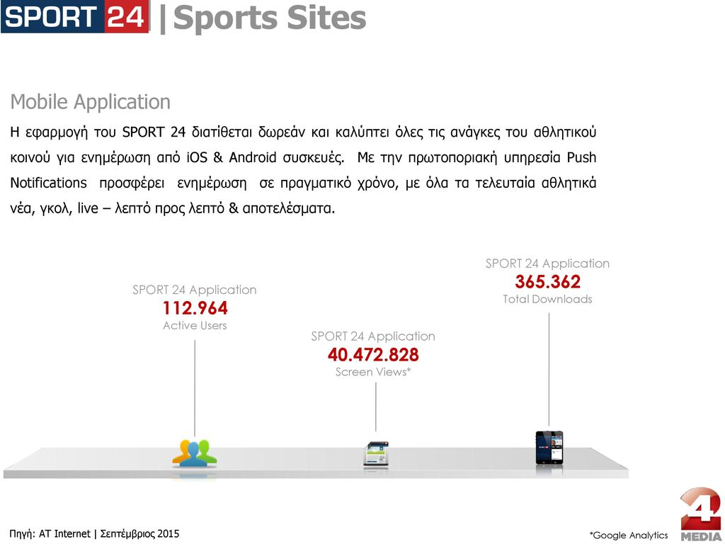 7a3d8f8a055 |Sports Sites Mobile Application 365.362 112.964 40.472.828