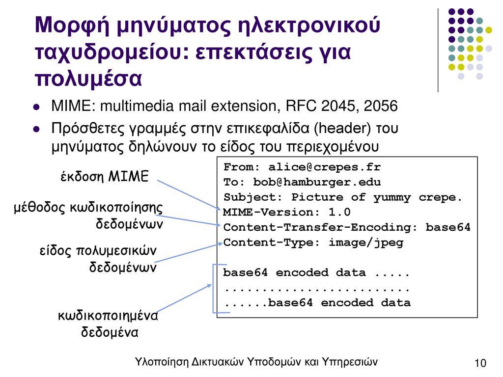 24b089e25e2 Πανεπιστήμιο Πελοποννήσου - ppt κατέβασμα