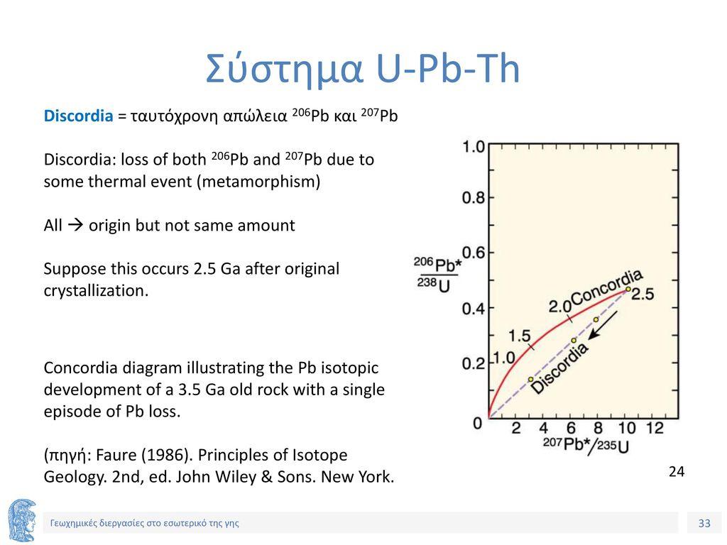 u-PB dating εξίσωση καλύτερα μέρη γνωριμιών σε Ιντόρε
