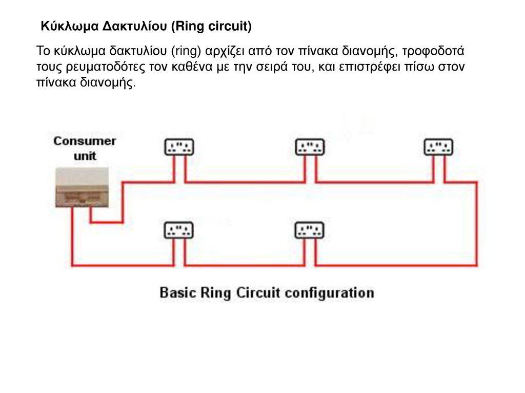 13 Ppt Ringcircuit 8 Ring Circuit