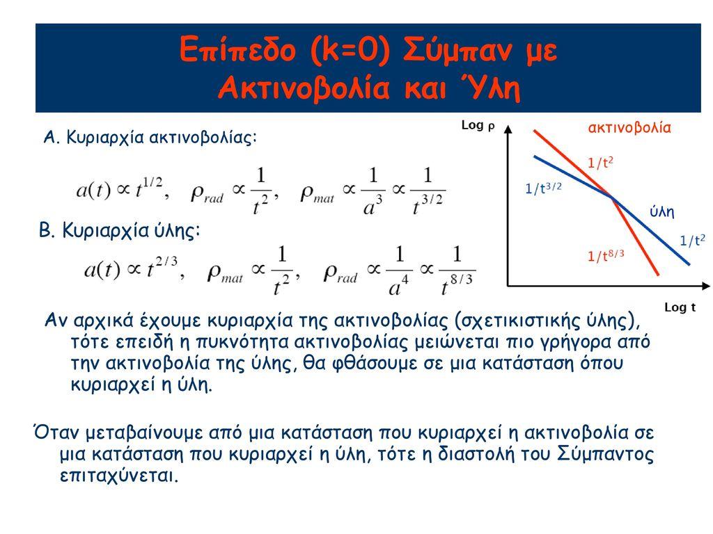 Ακτινοβολία εξίσωση ηλικίας
