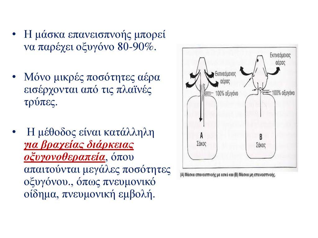 Συνδέστε τη φορητή δεξαμενή οξυγόνου