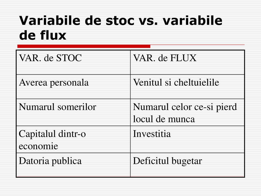 Variabile de stoc vs. variabile de flux