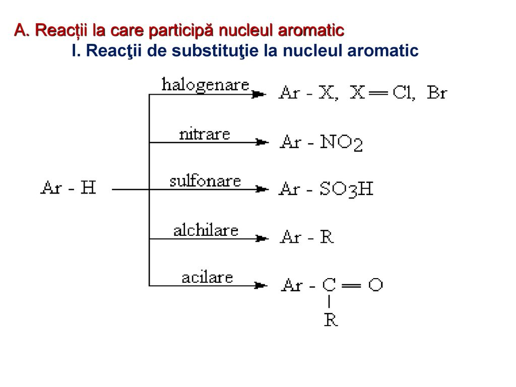 A. Reacții la care participă nucleul aromatic