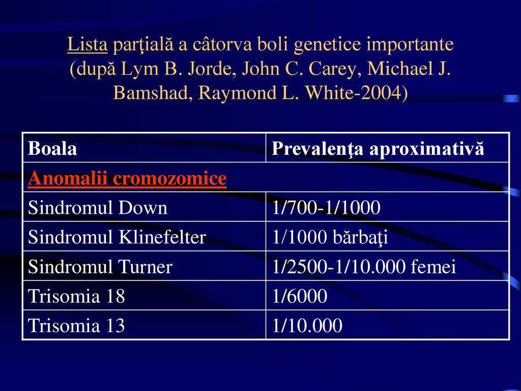 lista bolilor penisului