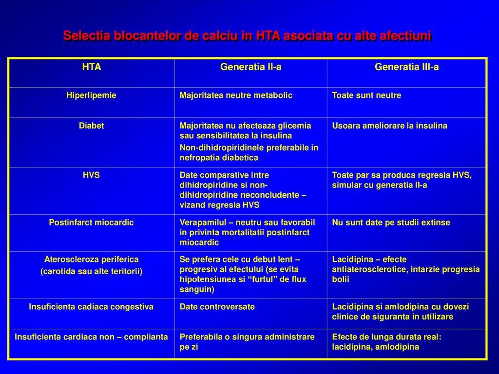 Efecte secundare ale lisinoprilului pierderea în greutate