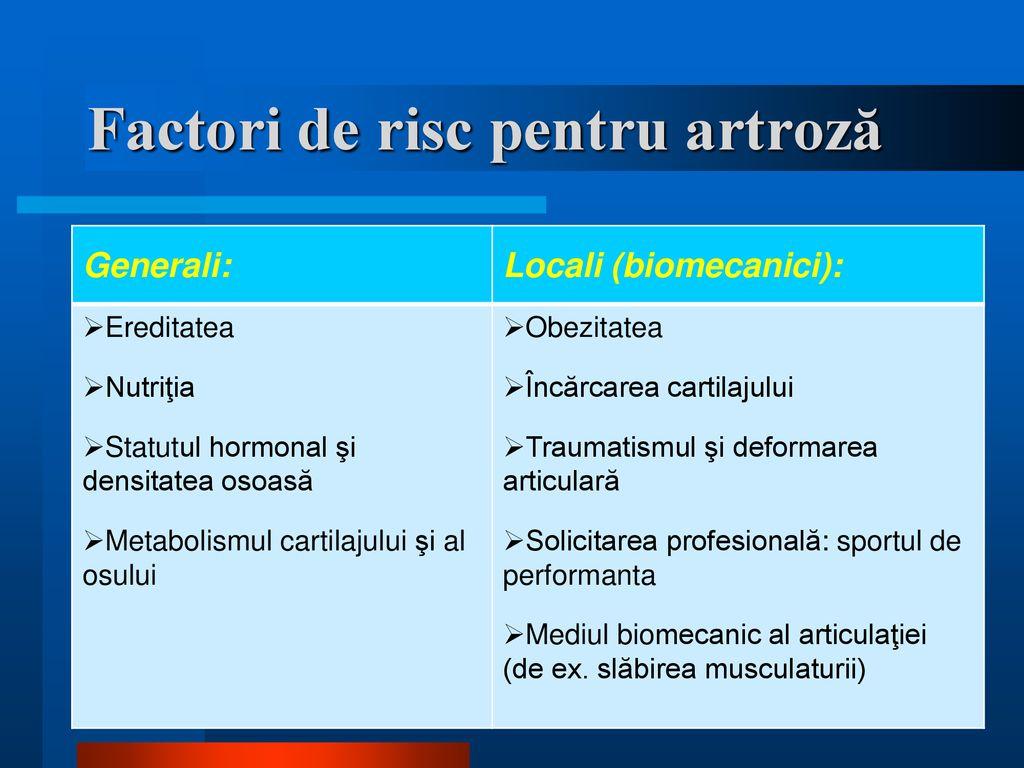 artroza articulației 1 metacarpofalangiene medicamente pentru articulații cartilaginoase