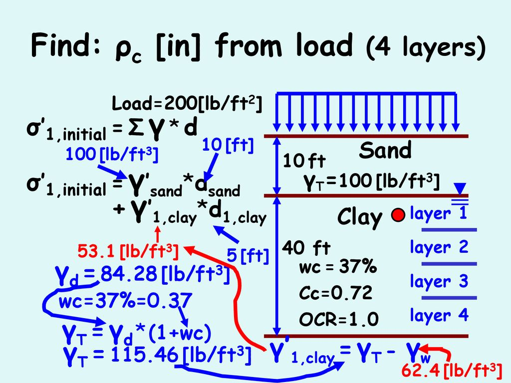 Find: ρc [in] from load (4 layers) - ppt κατέβασμα