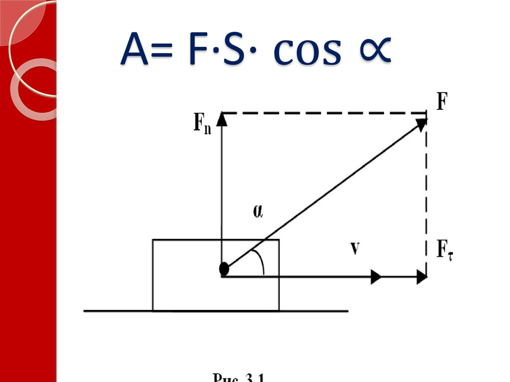 A= F·S ·cos ∝