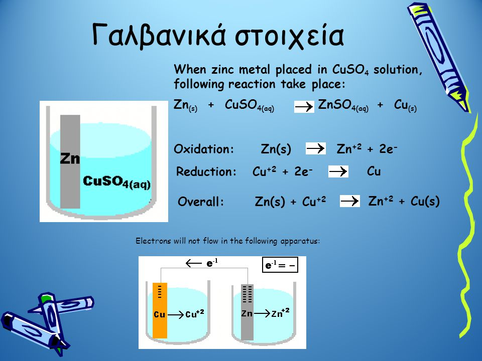 Γαλβανικά στοιχεία When zinc metal placed in CuSO4 solution, following reaction take place: Zn(s) + CuSO4(aq) ZnSO4(aq) + Cu(s)