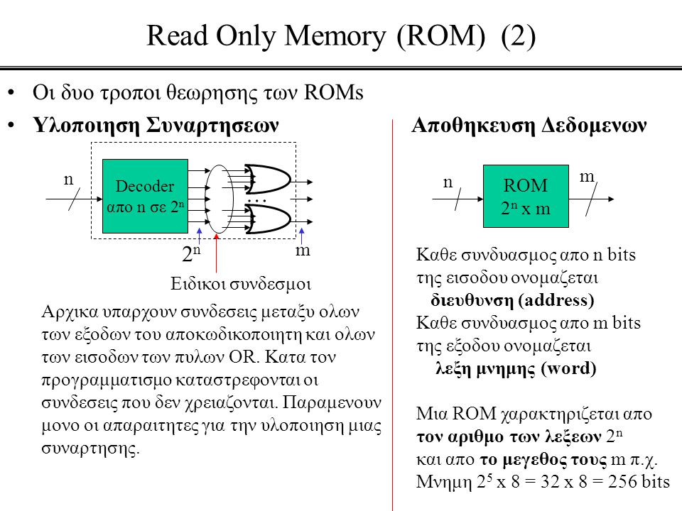 Read Only Memory (ROM) (2)