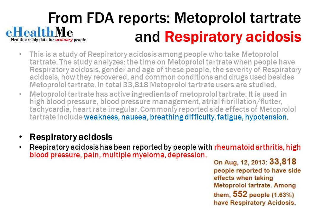 From FDA reports: Metoprolol tartrate and Respiratory acidosis