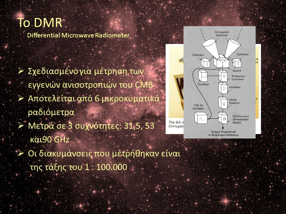 Το DMR Differential Microwave Radiometer