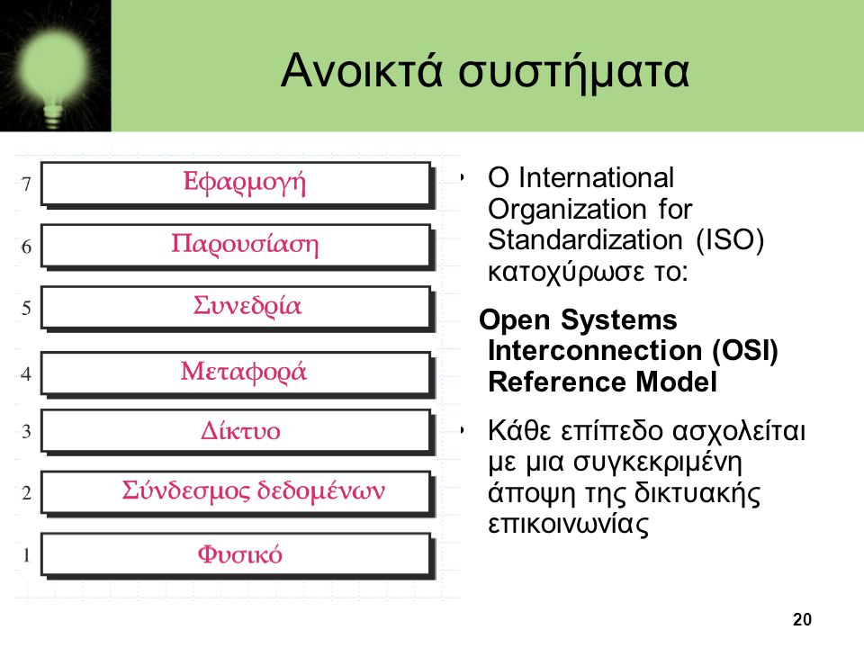 Ανοικτά συστήματα Ο International Organization for Standardization (ISO) κατοχύρωσε το: Open Systems Interconnection (OSI) Reference Model.