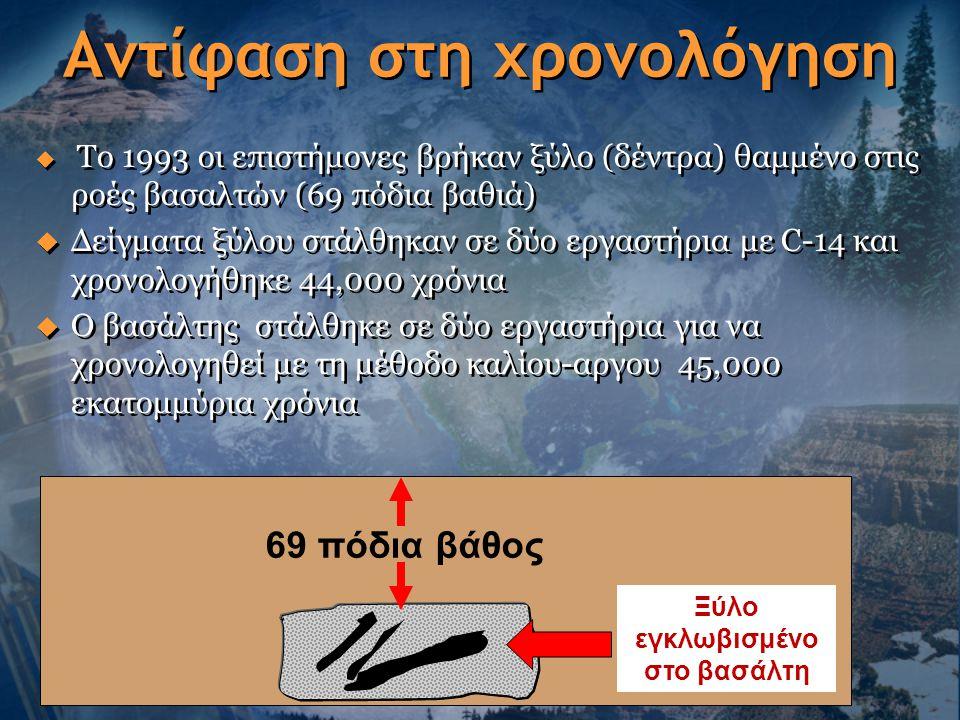χρονολόγηση διοξειδίου του άνθρακα με χρήση ραδιοτόπων