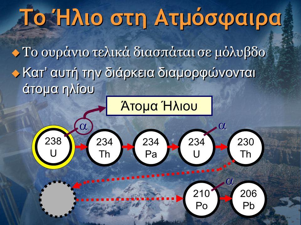 ουράνιο 238 που χρησιμοποιείται για τη χρονολόγηση βράχων