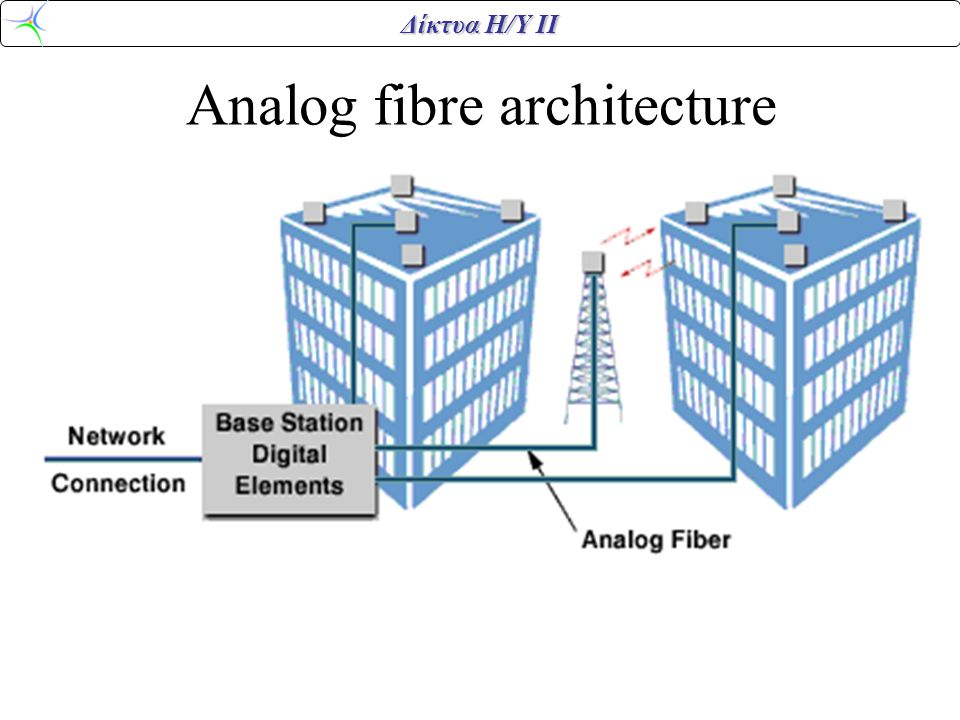 Analog fibre architecture