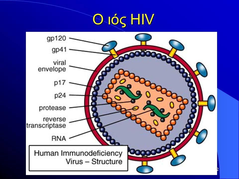 Ετερόφυλος του HIV