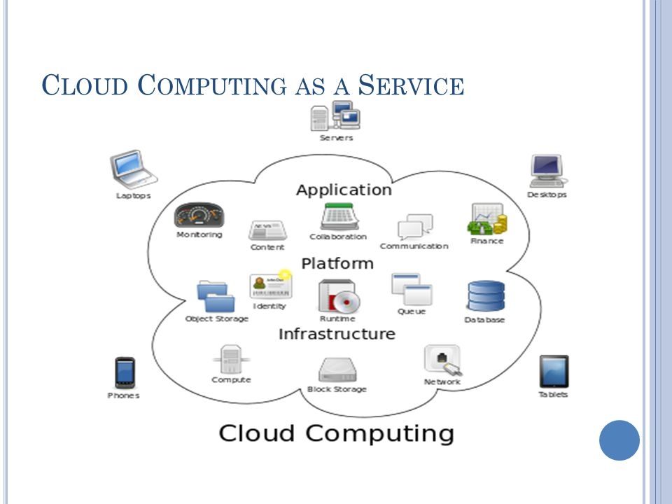 Cloud Computing as a Service