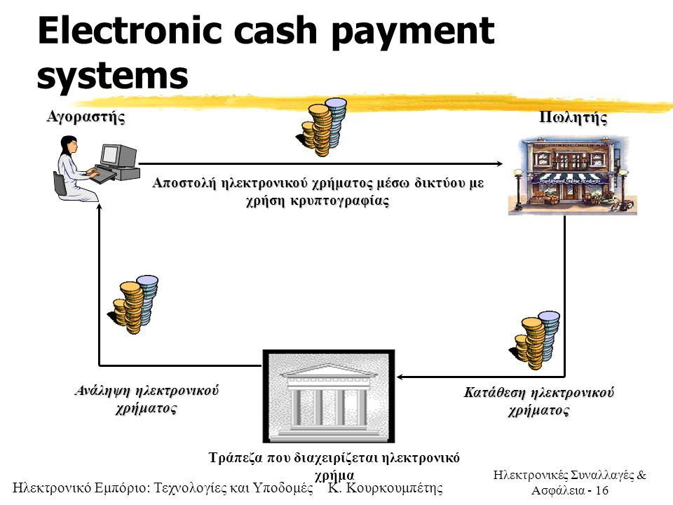 Electronic cash payment systems