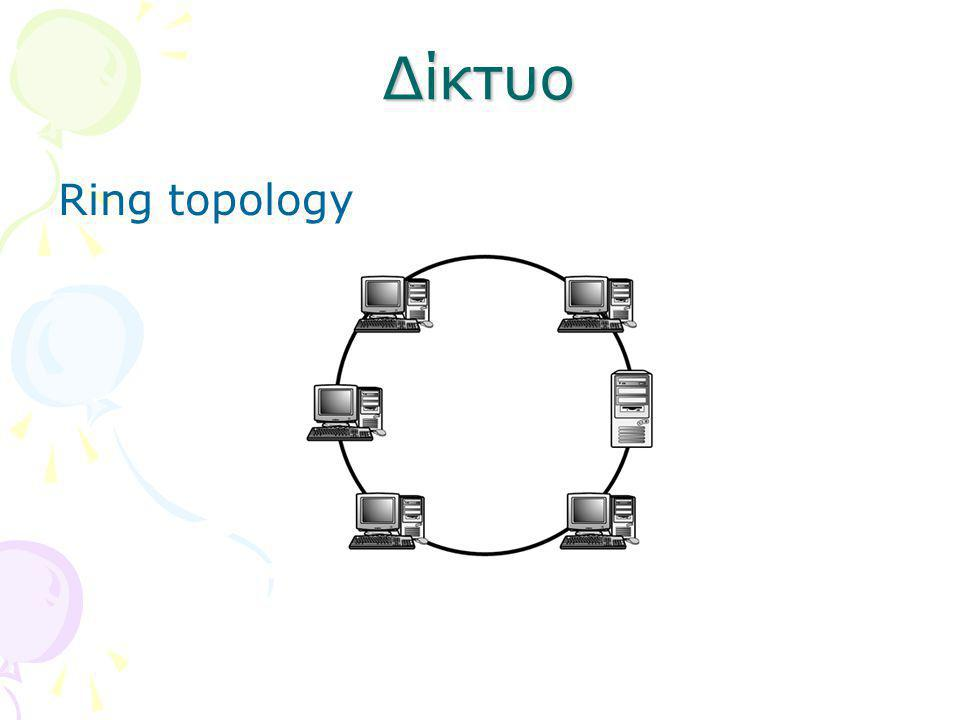Δίκτυο Ring topology
