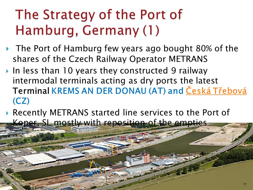 The Strategy of the Port of Hamburg, Germany (1)