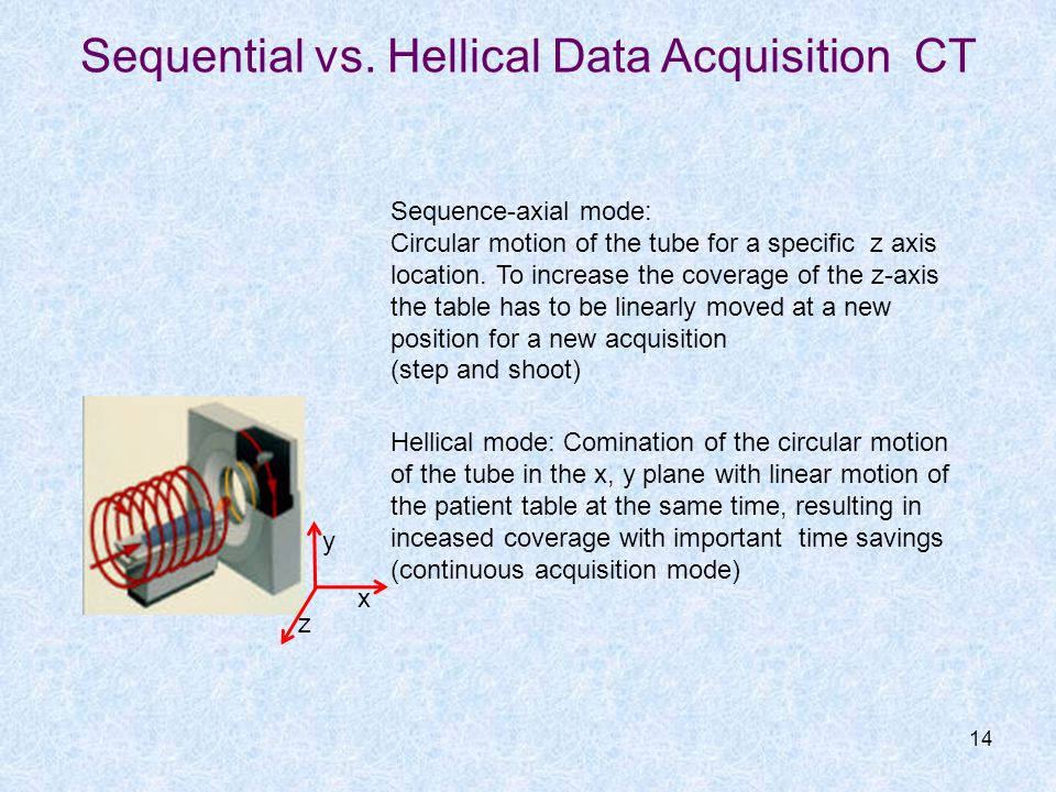 Sequential vs. Hellical Data Acquisition CT