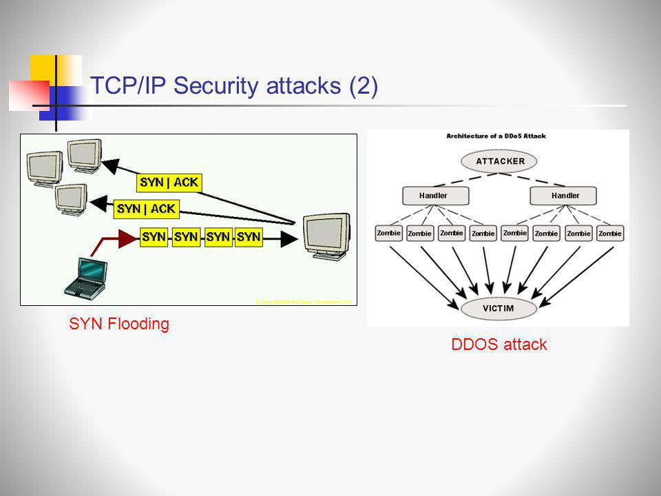TCP/IP Security attacks (2)