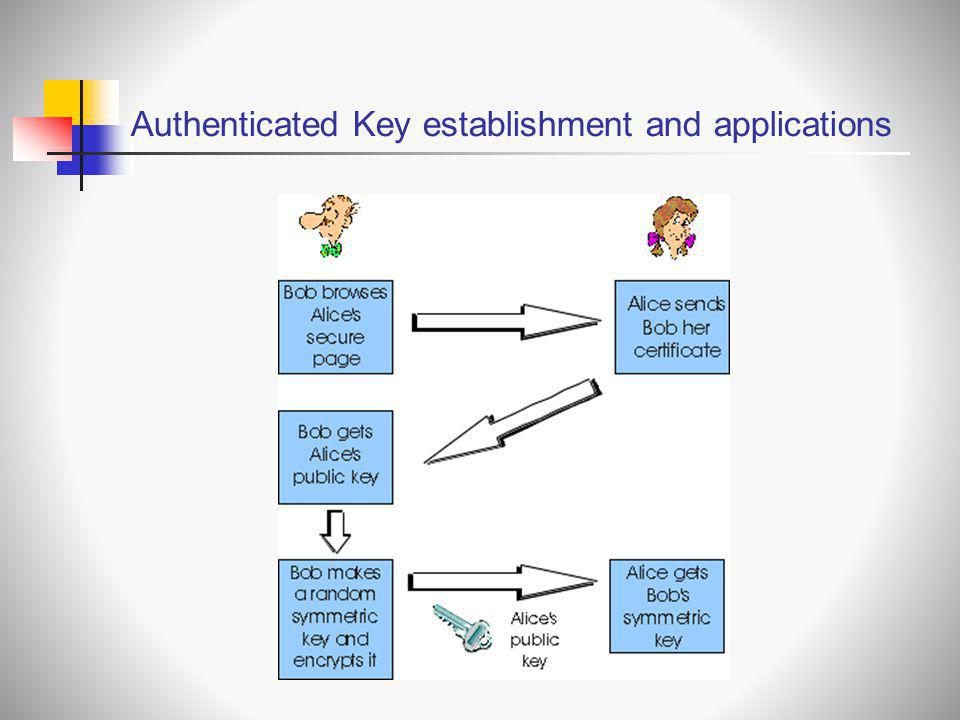 Authenticated Key establishment and applications