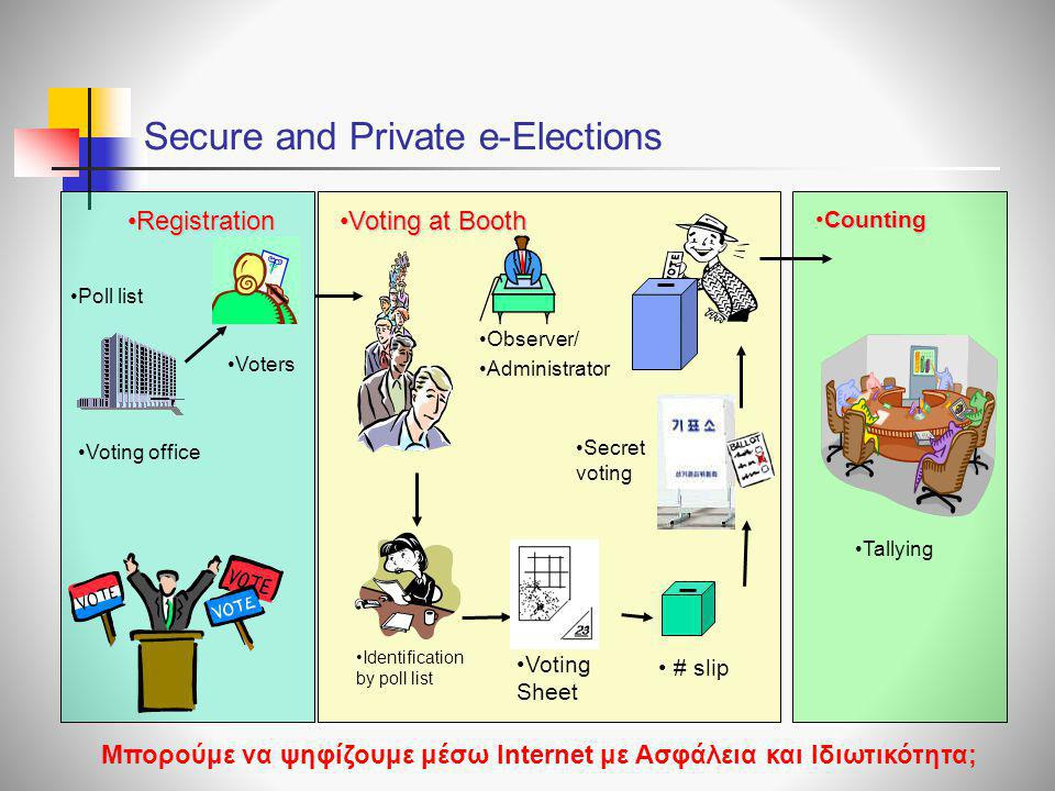 Secure and Private e-Elections