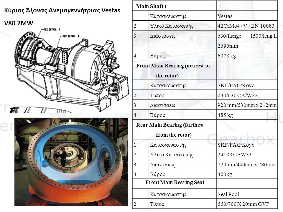 Front Main Bearing Seal