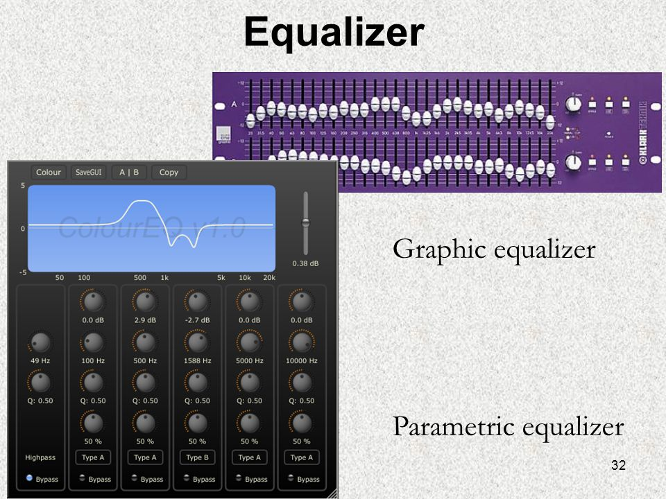 Equalizer Graphic equalizer Parametric equalizer