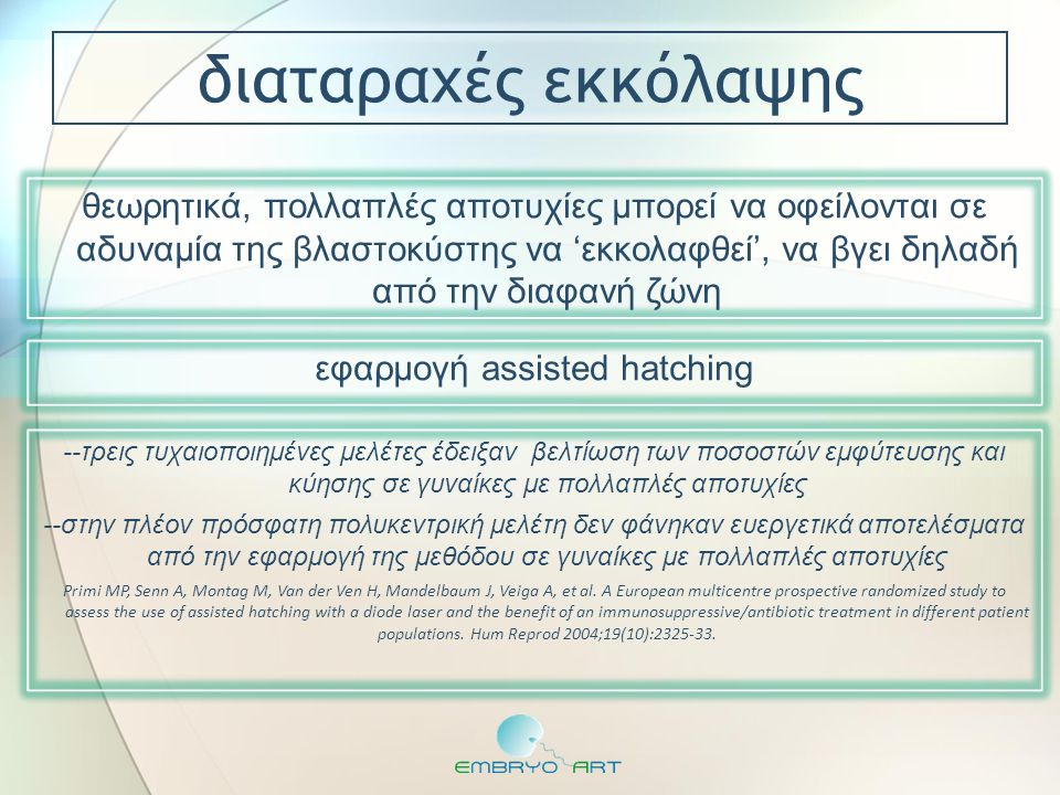 εφαρμογή assisted hatching