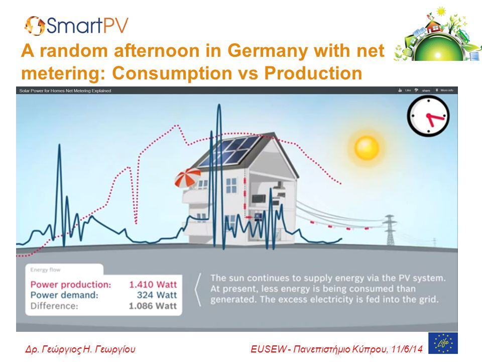 A random afternoon in Germany with net metering: Consumption vs Production