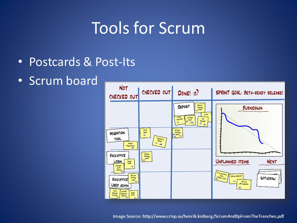 Tools for Scrum Postcards & Post-Its Scrum board