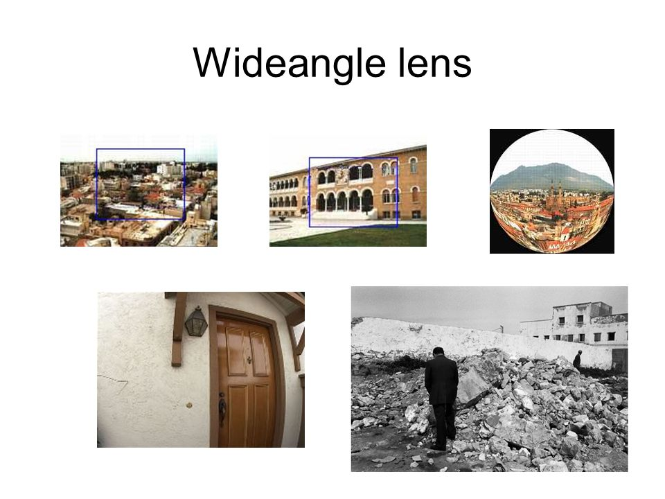 Wideangle lens