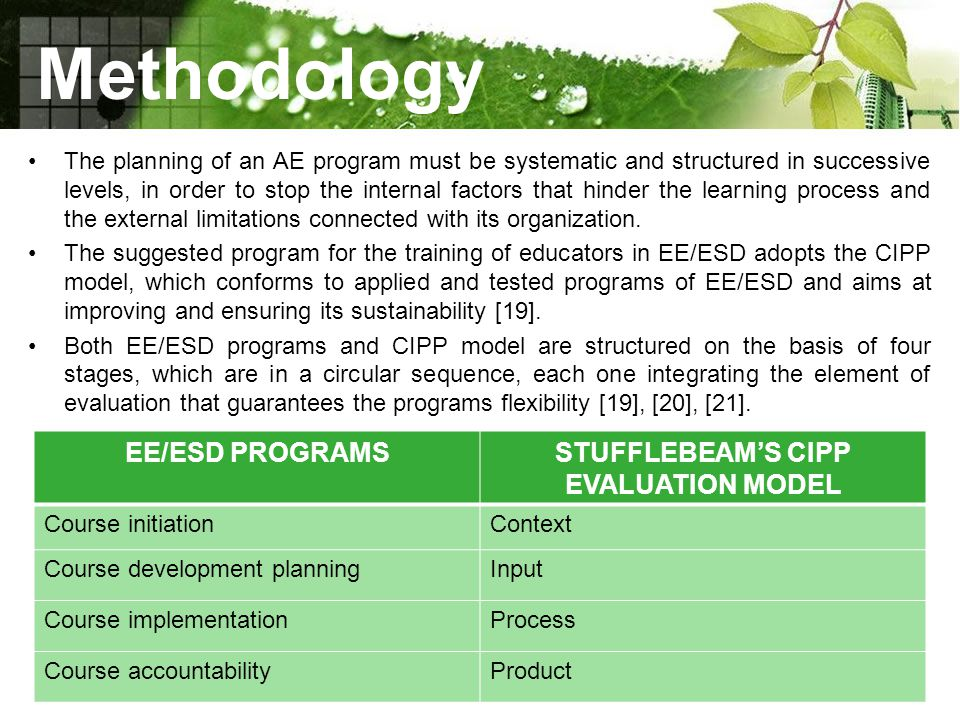 Methodology EE/ESD PROGRAMS STUFFLEBEAM'S CIPP EVALUATION MODEL