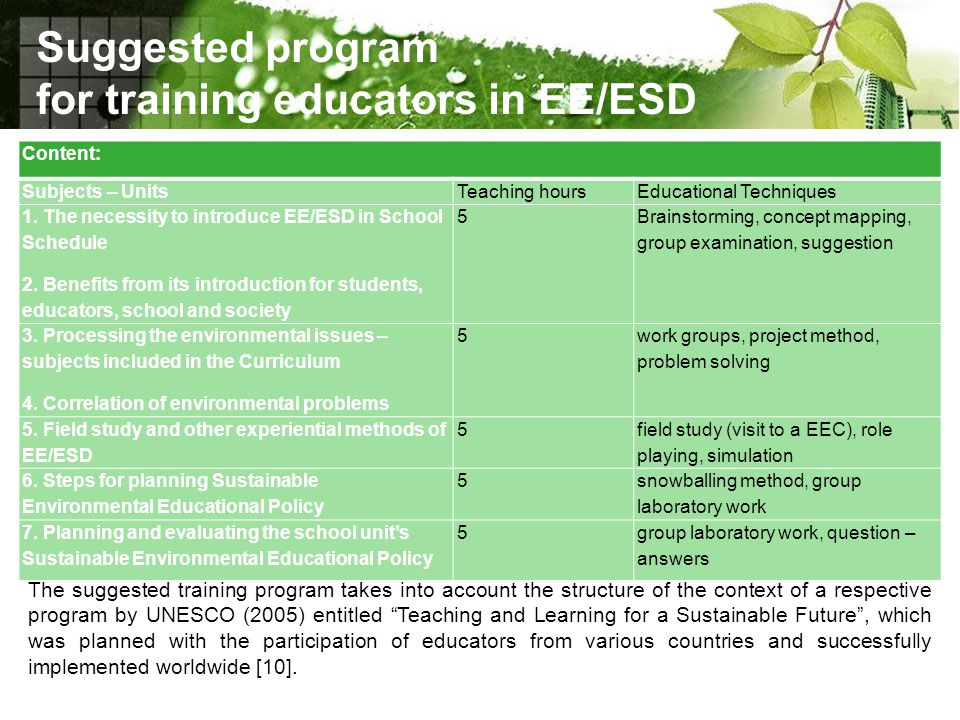 Suggested program for training educators in EE/ESD