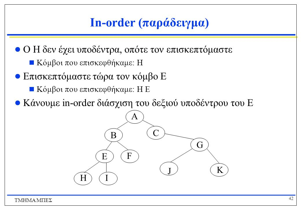 In-order (παράδειγμα)