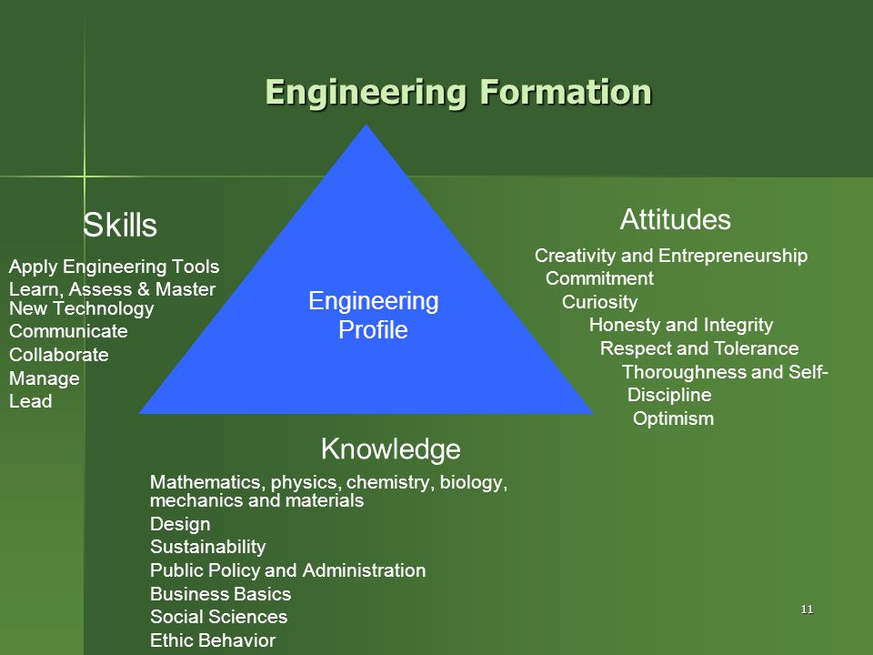 Engineering Formation