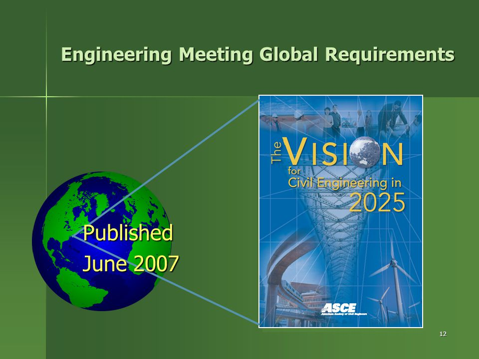 Engineering Meeting Global Requirements