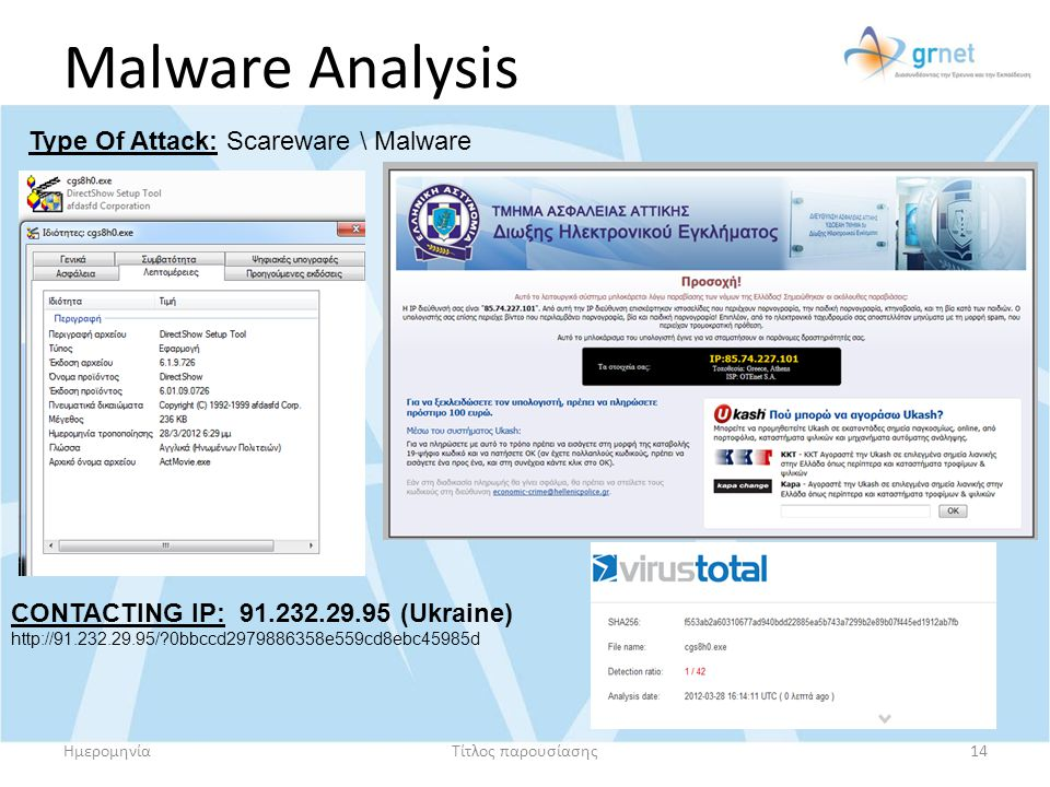 Malware Analysis Type Of Attack: Scareware \ Malware