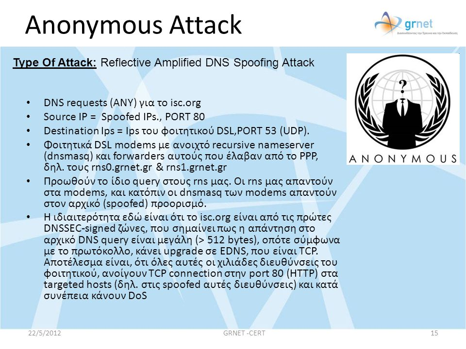 Anonymous Attack Type Of Attack: Reflective Amplified DNS Spoofing Attack. DNS requests (ANY) για το isc.org.