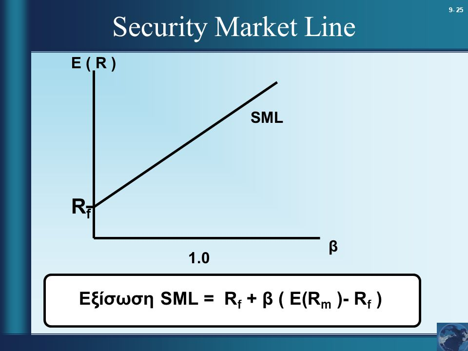 Security Market Line Rf Εξίσωση SML = Rf + β ( Ε(Rm )- Rf ) Ε ( R )