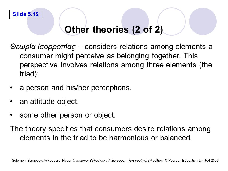 Other theories (2 of 2)