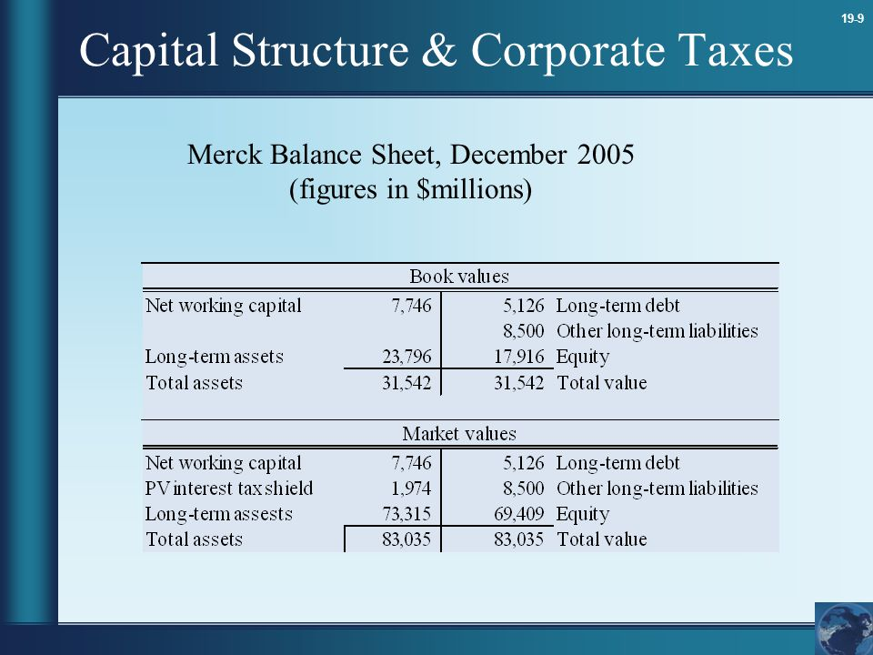 Capital Structure & Corporate Taxes