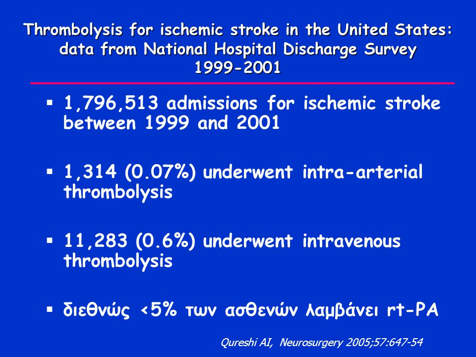 1,796,513 admissions for ischemic stroke between 1999 and 2001