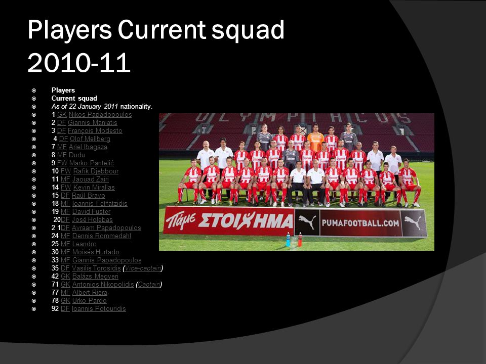 Players Current squad 2010-11