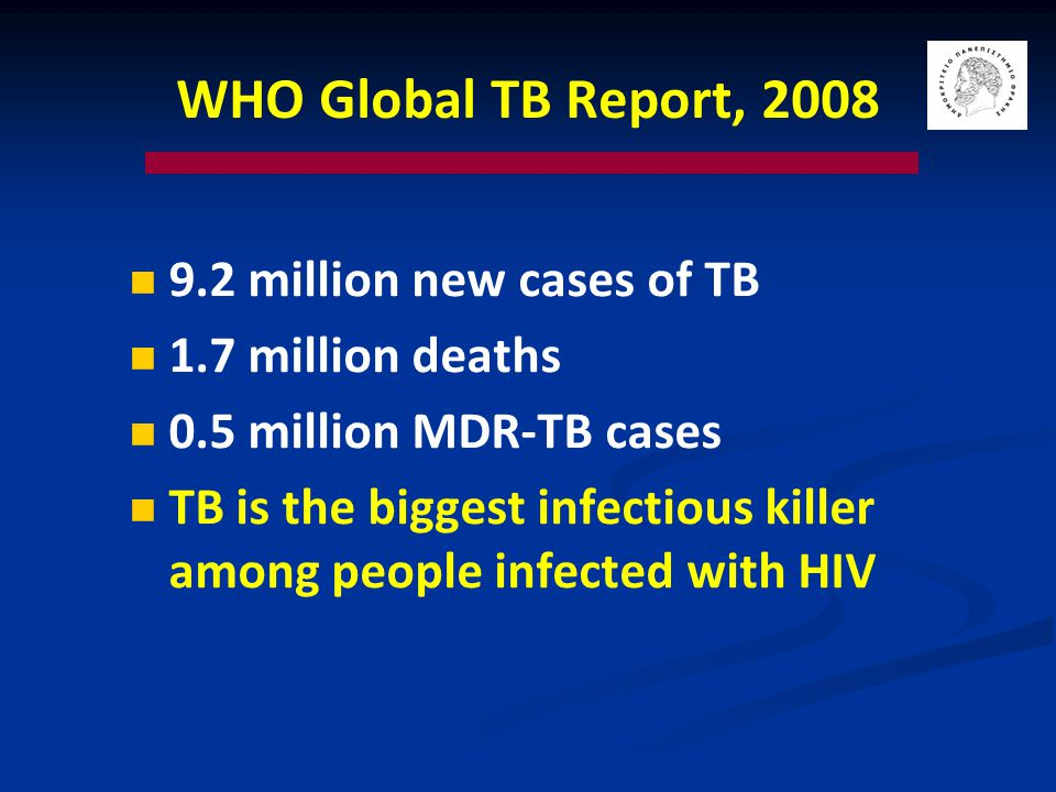 WHO Global TB Report, 2008 9.2 million new cases of TB