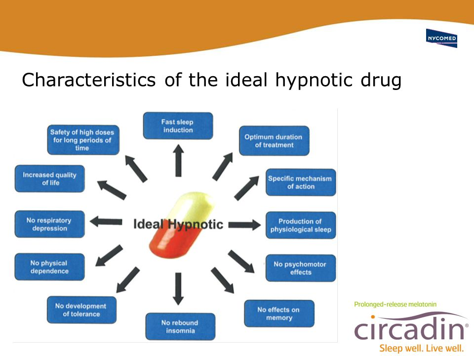Characteristics of the ideal hypnotic drug